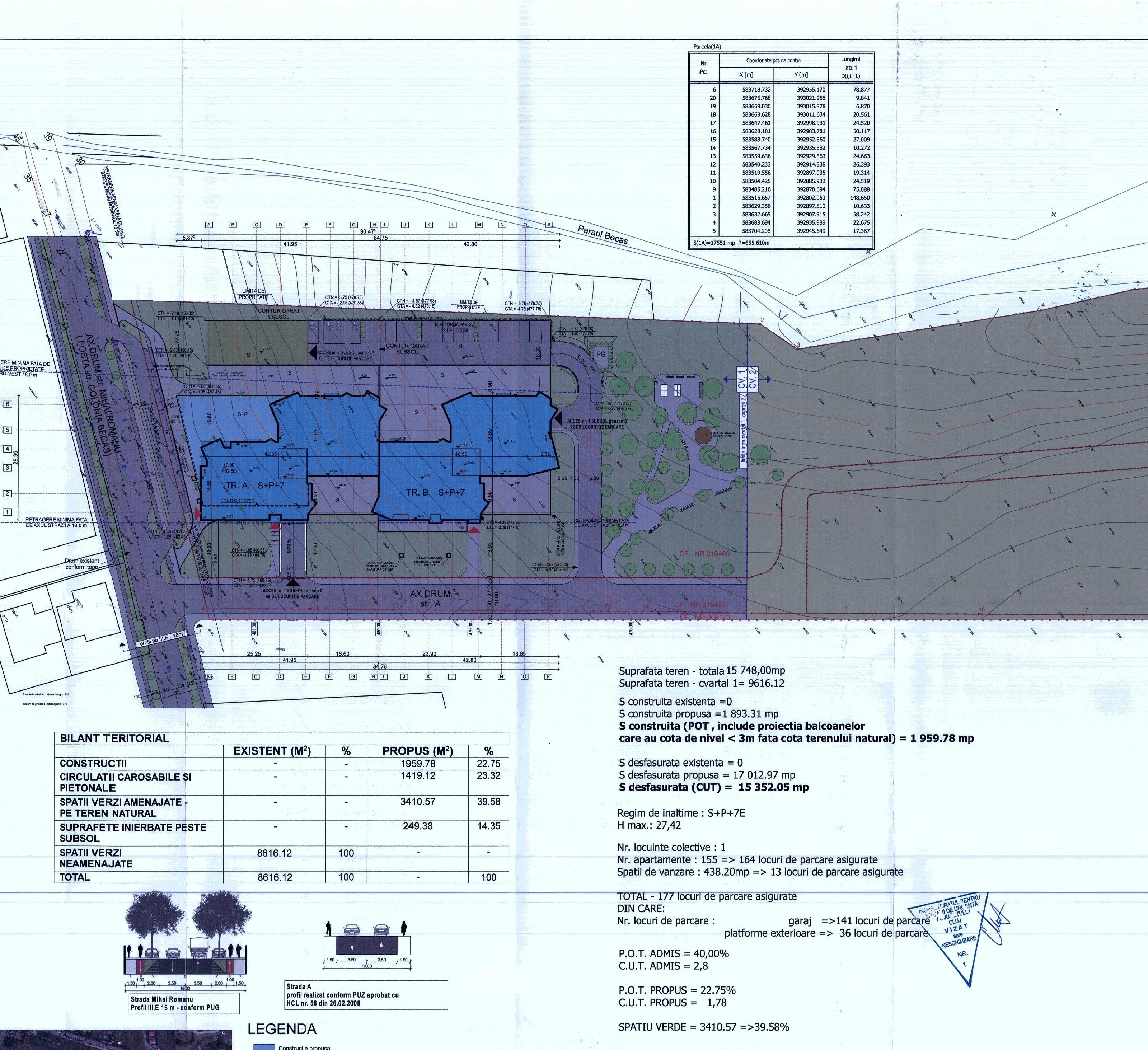For sale land with building permit for UG+GF+7, located in Cluj Napoca- AR4771